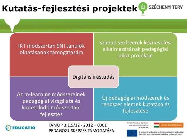 IKT kompetencia fejlesztés